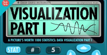 Data Visualization: Part 1: Statistics video #5 watch
